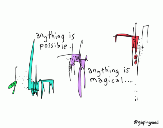 possible/ magical - Gaping Void